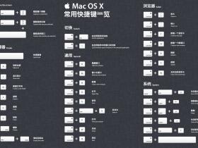 【分享】Mac常用快捷键