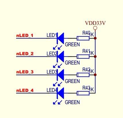 S3C2440 点亮led灯详解(基于MDK)